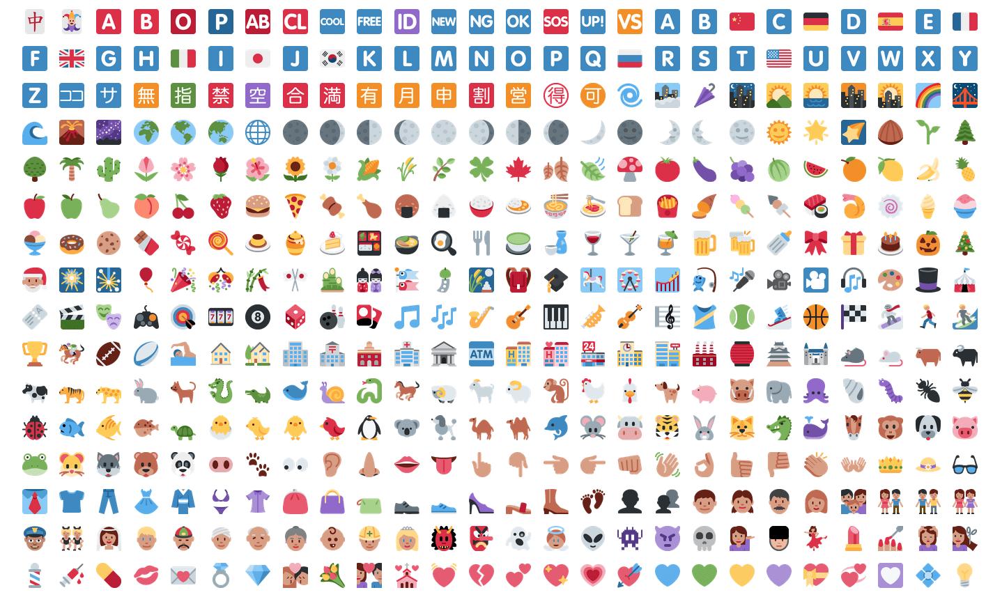 Cara Menggunakan Emoticon Animasi Bergerak di Email