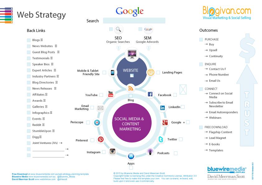 template-strategi-digital-marketing