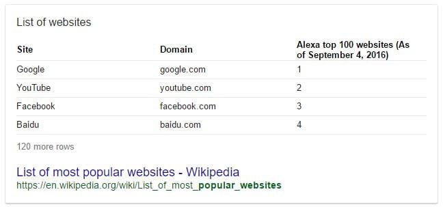 daftar-website-teratas