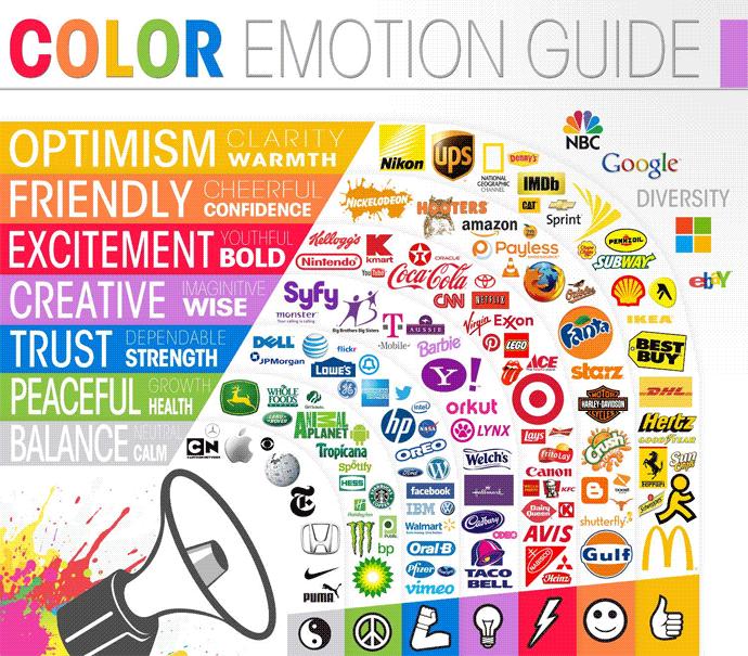 warna dan emosi